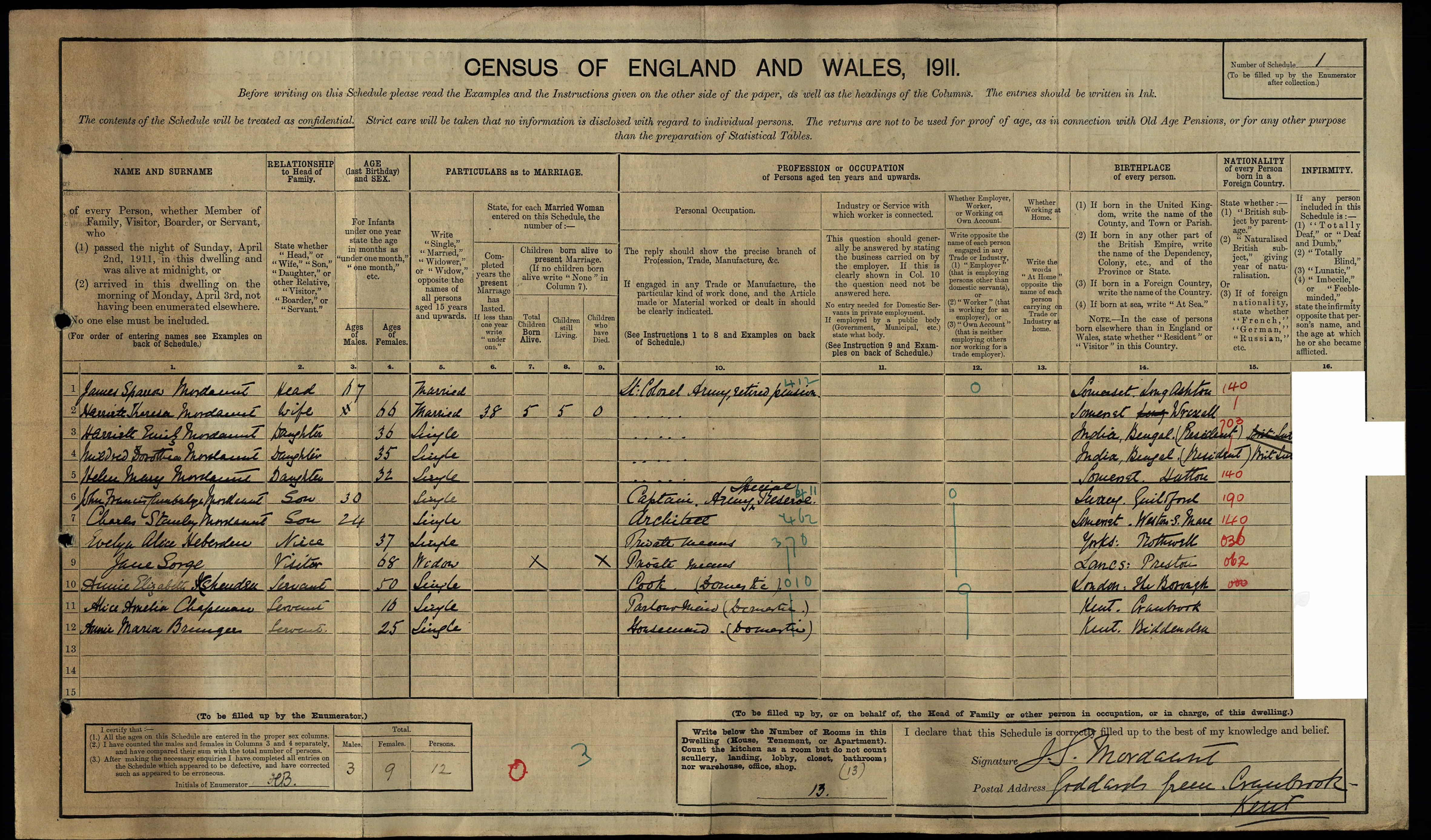 - census1911kentjamessparrow